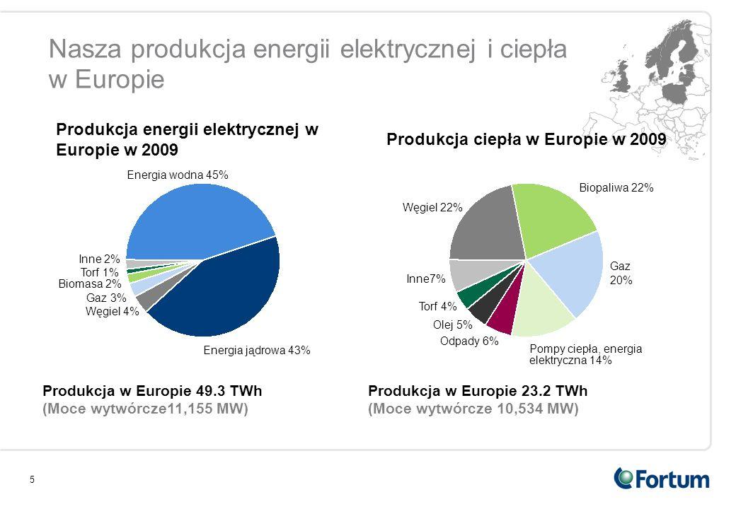 Nasza produkcja energii elektrycznej i ciepła w Europie