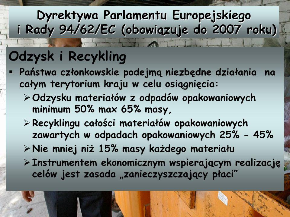 Odzysk i Recykling Dyrektywa Parlamentu Europejskiego