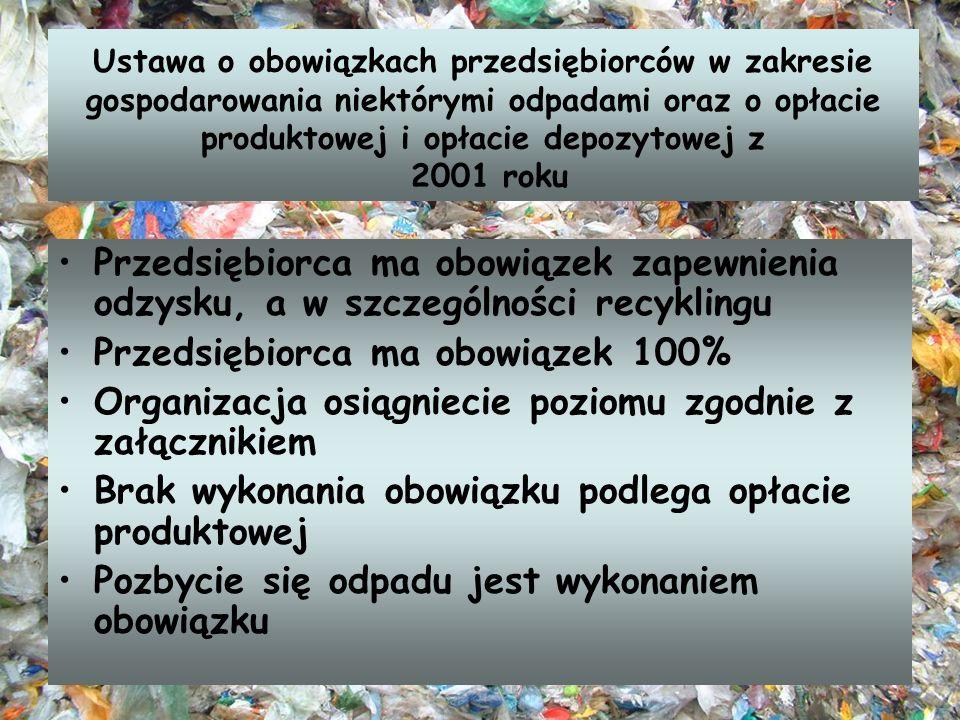 Ustawa o obowiązkach przedsiębiorców w zakresie gospodarowania niektórymi odpadami oraz o opłacie produktowej i opłacie depozytowej z 2001 roku