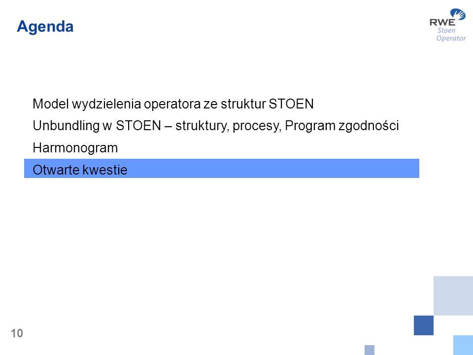 Agenda Model wydzielenia operatora ze struktur STOEN