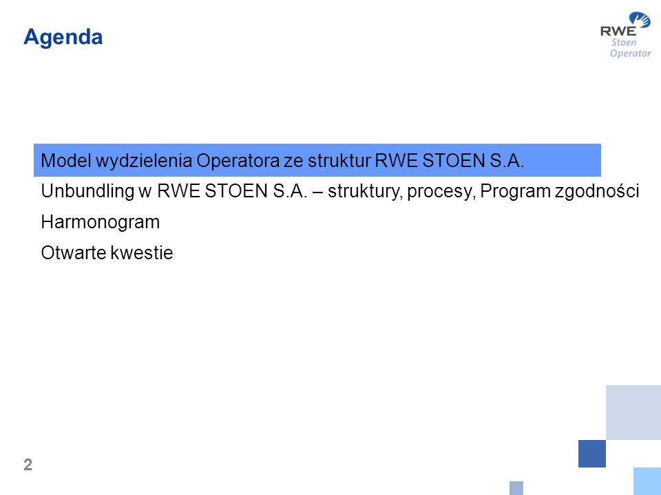 Agenda Model wydzielenia Operatora ze struktur RWE STOEN S.A.