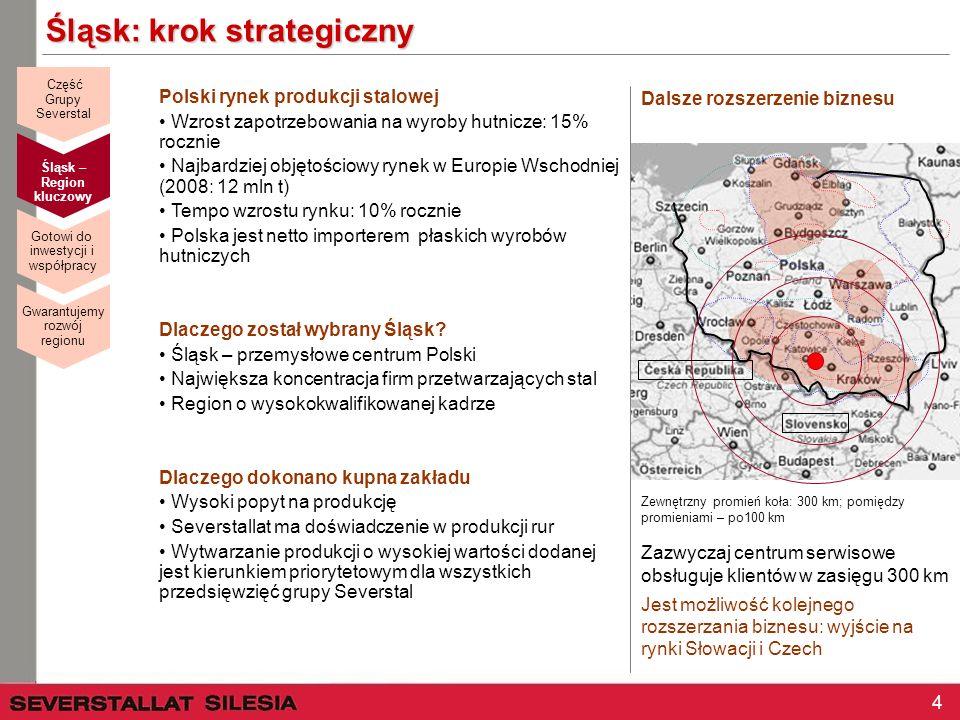 Śląsk: krok strategiczny