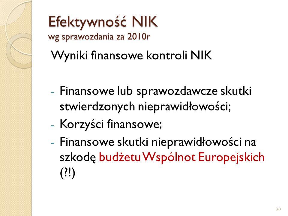 Efektywność NIK wg sprawozdania za 2010r
