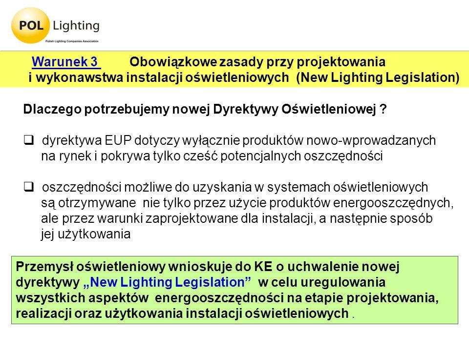 Warunek 3 Obowiązkowe zasady przy projektowania i wykonawstwa instalacji oświetleniowych (New Lighting Legislation)