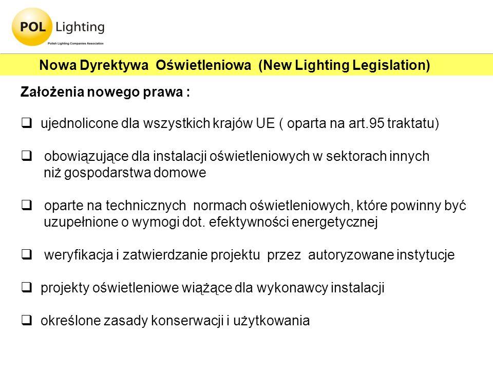 Nowa Dyrektywa Oświetleniowa (New Lighting Legislation)