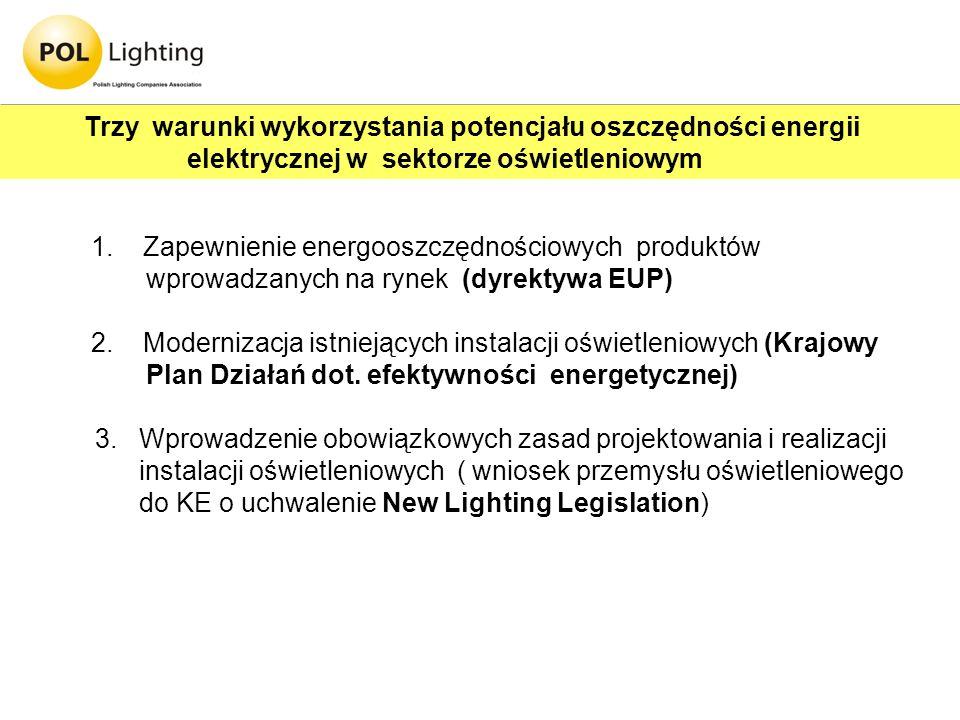 Trzy warunki wykorzystania potencjału oszczędności energii