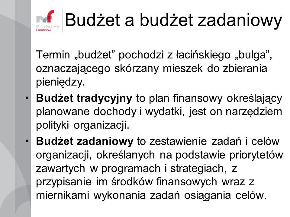 Budżet a budżet zadaniowy