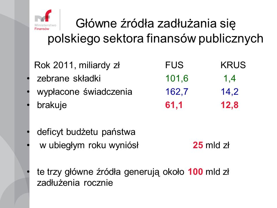 Główne źródła zadłużania się polskiego sektora finansów publicznych