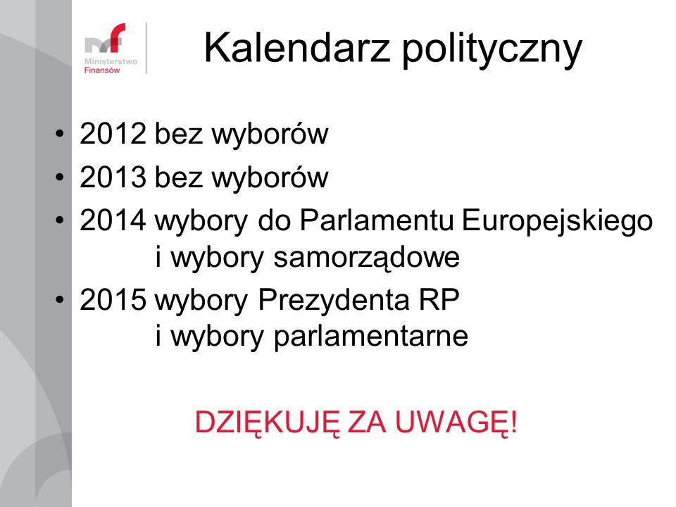 Kalendarz polityczny 2012 bez wyborów 2013 bez wyborów