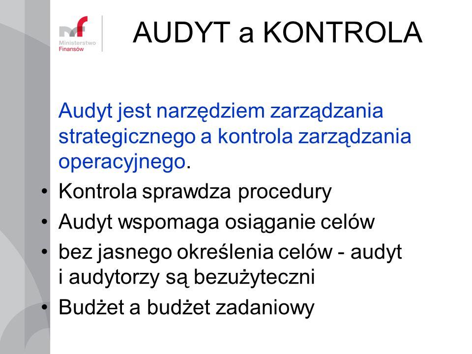 AUDYT a KONTROLA Audyt jest narzędziem zarządzania strategicznego a kontrola zarządzania operacyjnego.