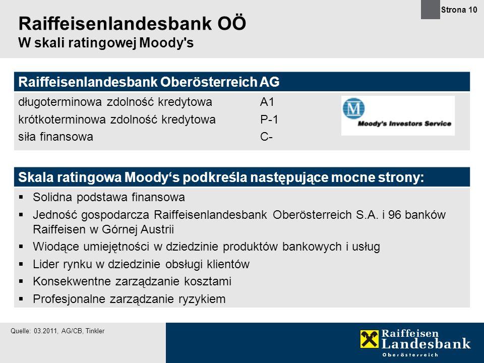 Raiffeisenlandesbank OÖ W skali ratingowej Moody s