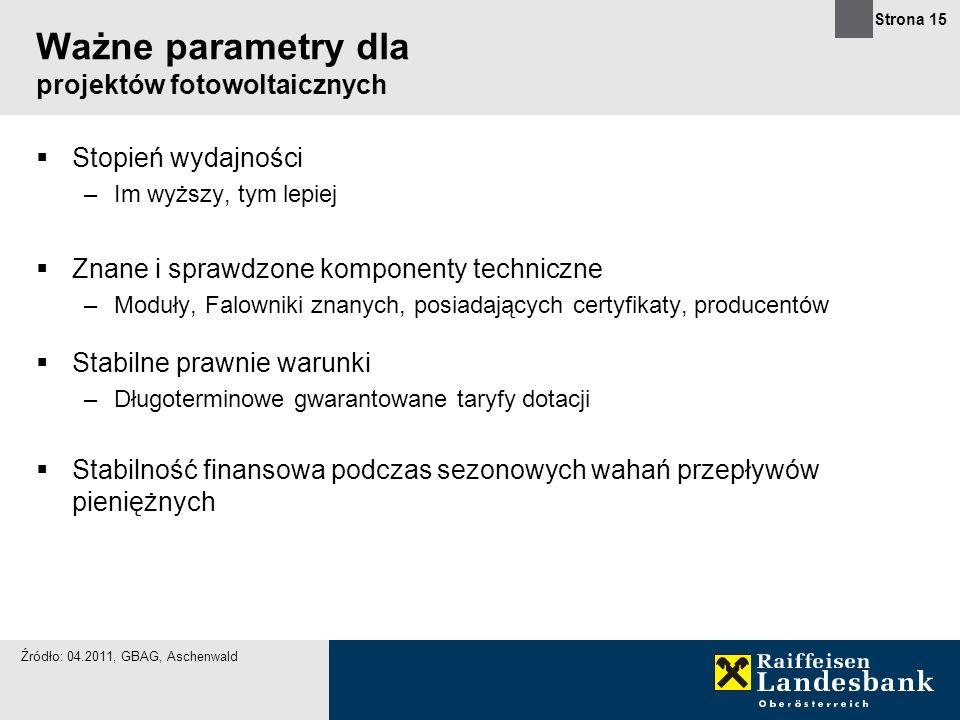 Ważne parametry dla projektów fotowoltaicznych