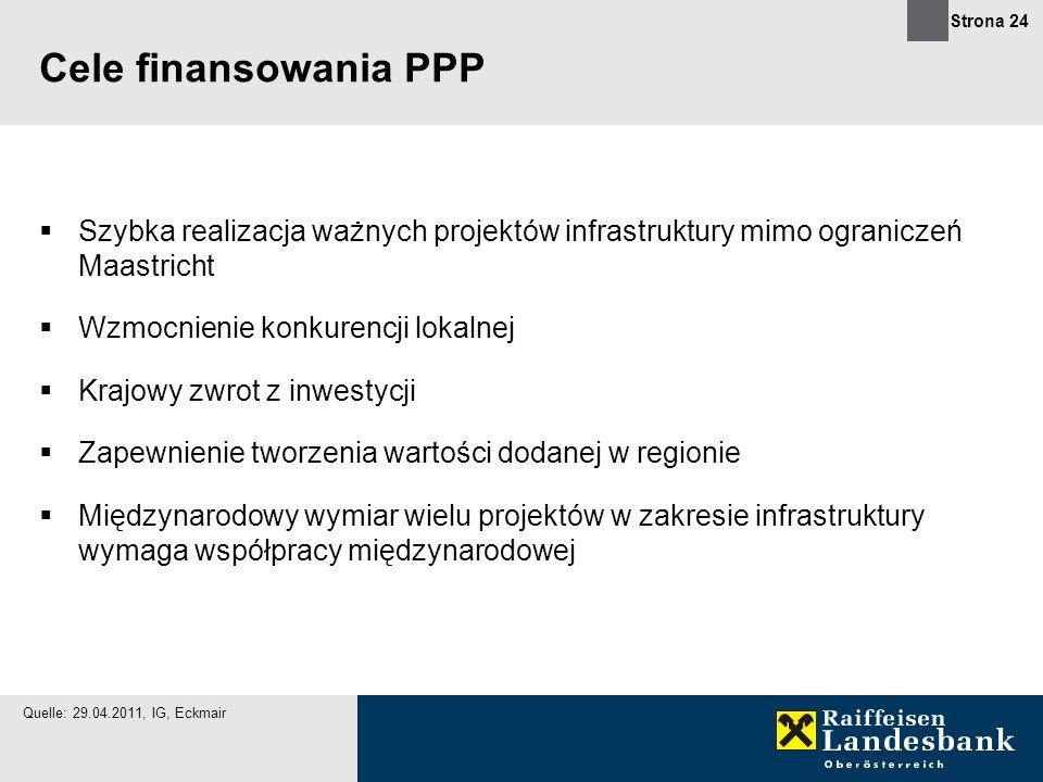 Cele finansowania PPP Szybka realizacja ważnych projektów infrastruktury mimo ograniczeń Maastricht.