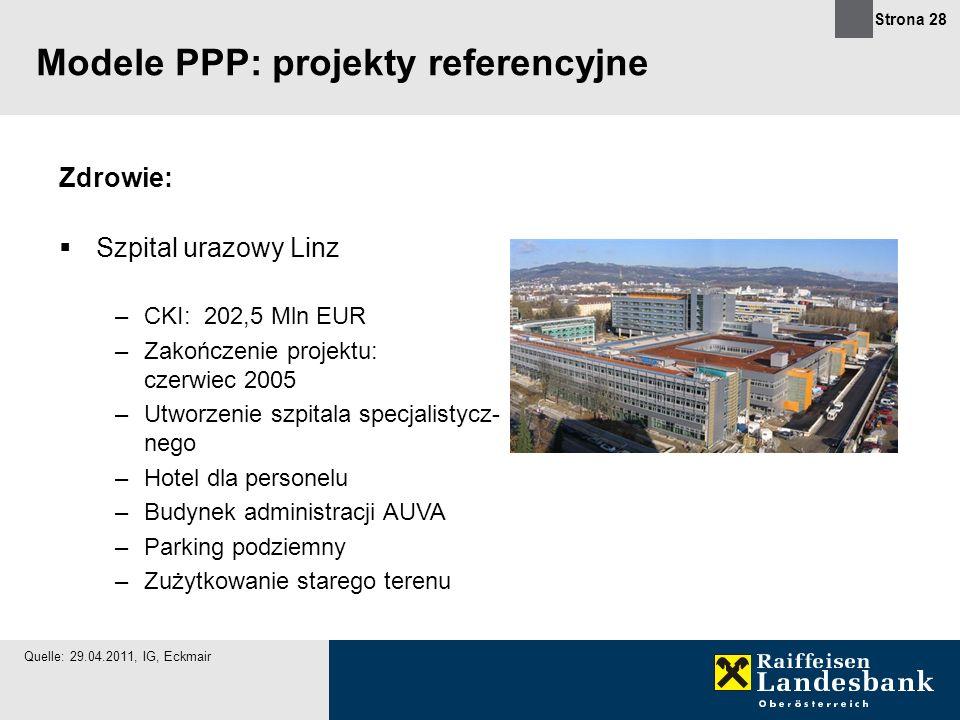 Modele PPP: projekty referencyjne