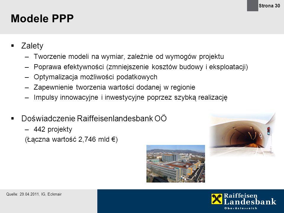 Modele PPP Zalety Doświadczenie Raiffeisenlandesbank OÖ