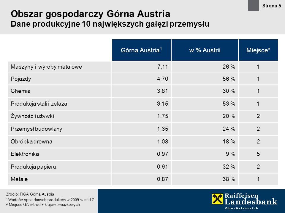 Obszar gospodarczy Górna Austria Dane produkcyjne 10 największych gałęzi przemysłu