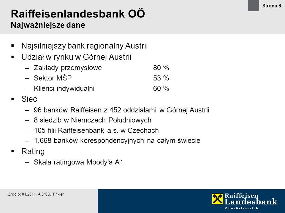 Raiffeisenlandesbank OÖ Najważniejsze dane
