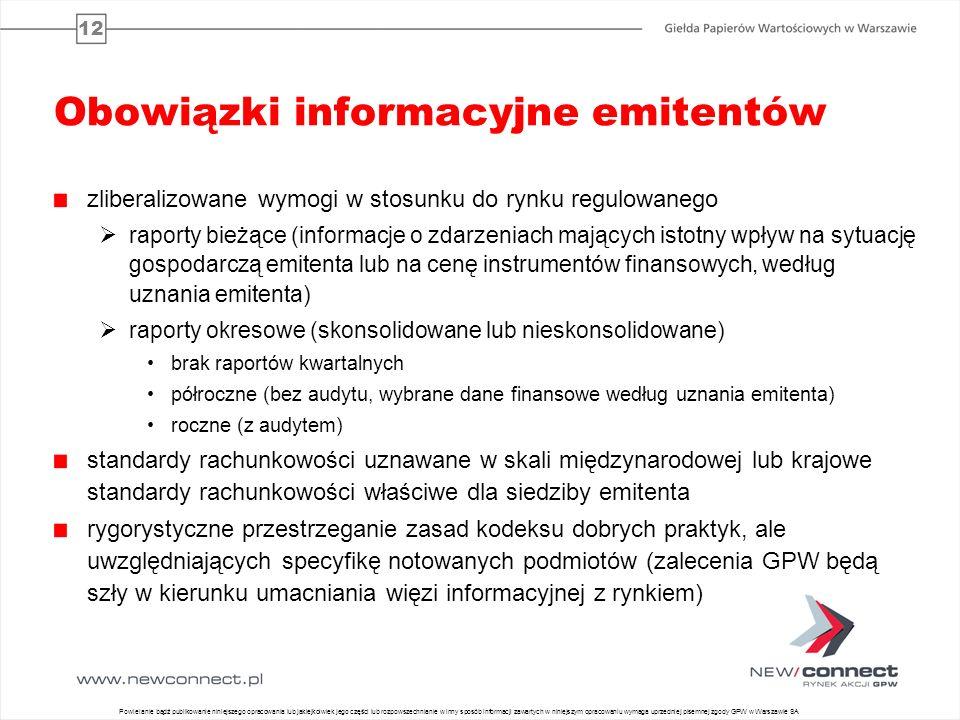 Obowiązki informacyjne emitentów