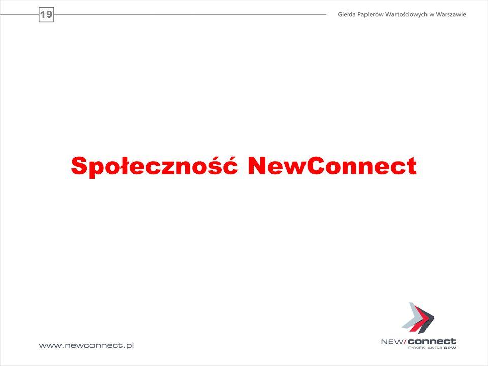 Społeczność NewConnect
