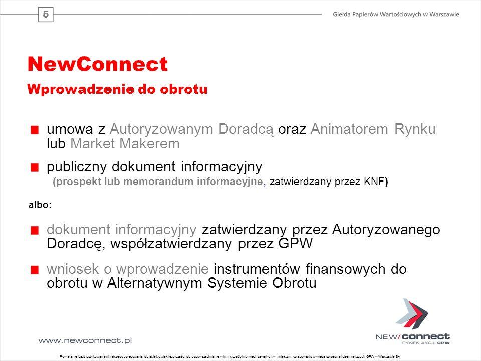 NewConnect Wprowadzenie do obrotu
