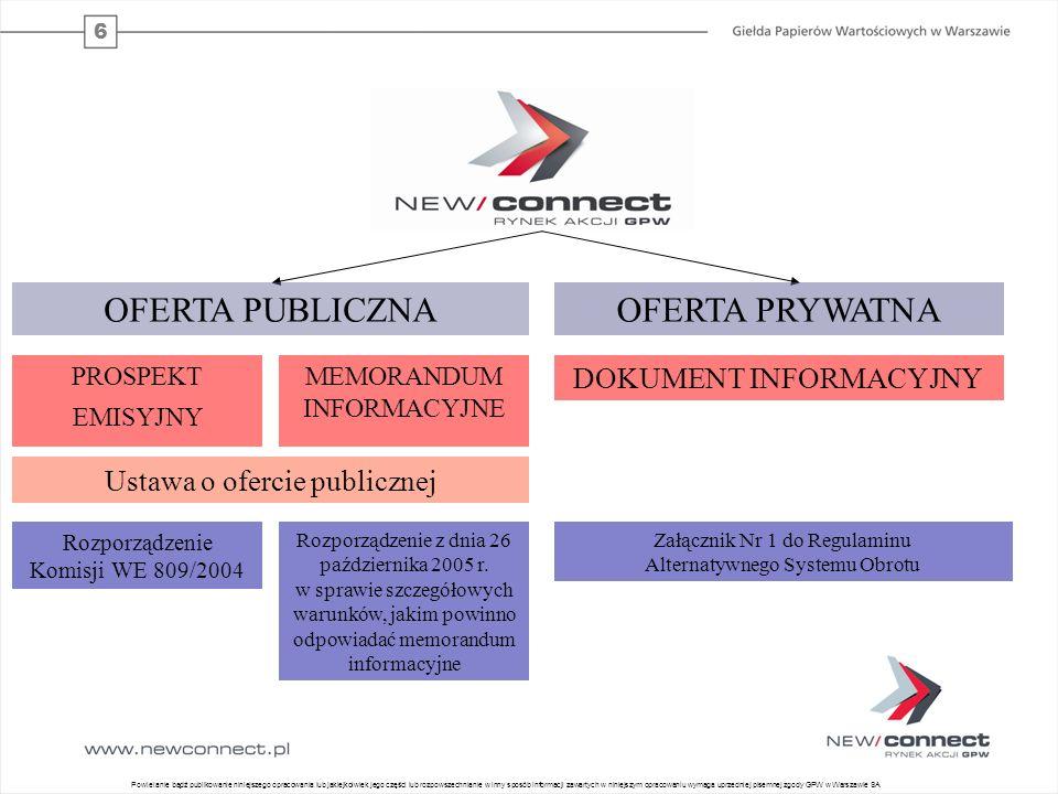 OFERTA PUBLICZNA OFERTA PRYWATNA DOKUMENT INFORMACYJNY