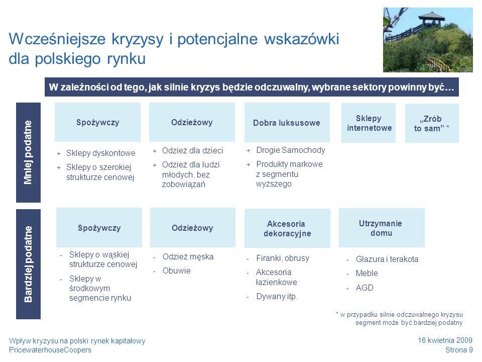 Wcześniejsze kryzysy i potencjalne wskazówki dla polskiego rynku