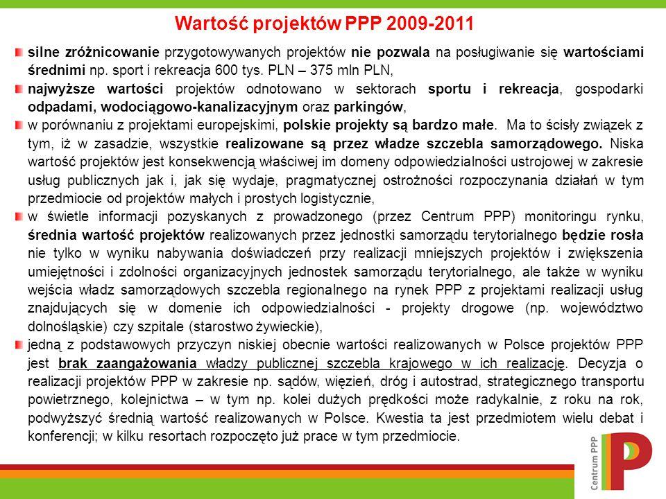 Wartość projektów PPP 2009-2011