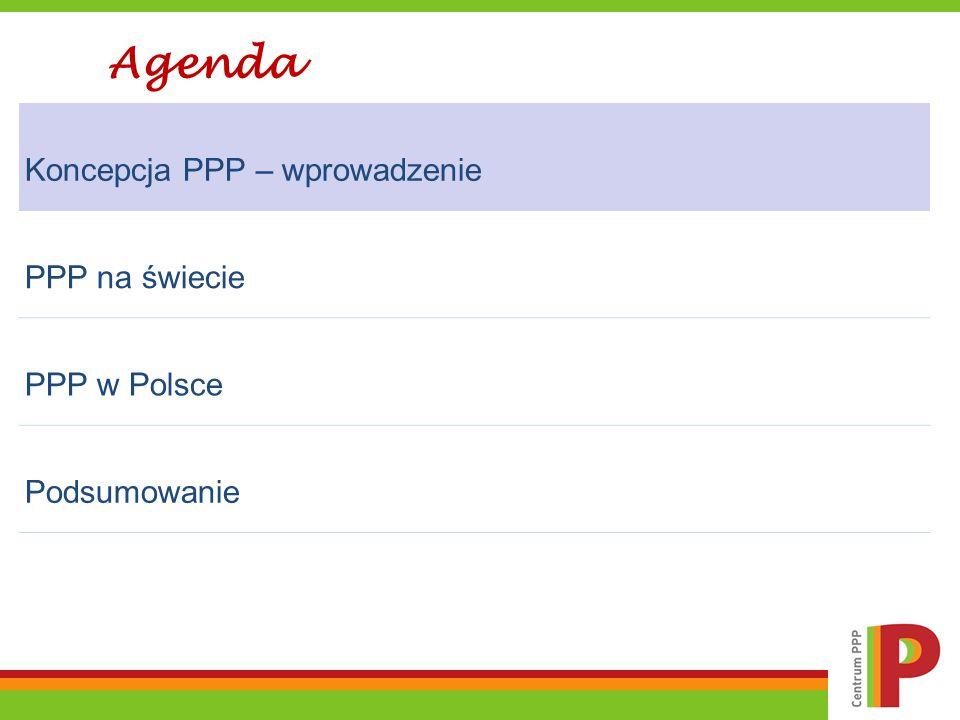 Agenda Koncepcja PPP – wprowadzenie PPP na świecie PPP w Polsce
