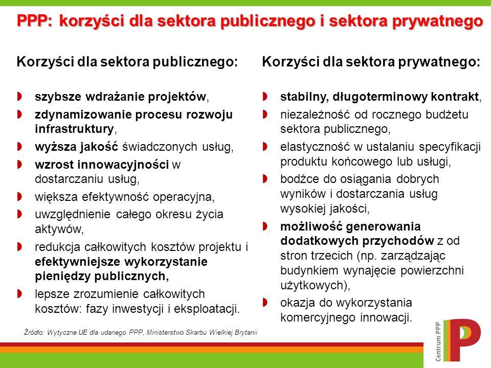 PPP: korzyści dla sektora publicznego i sektora prywatnego