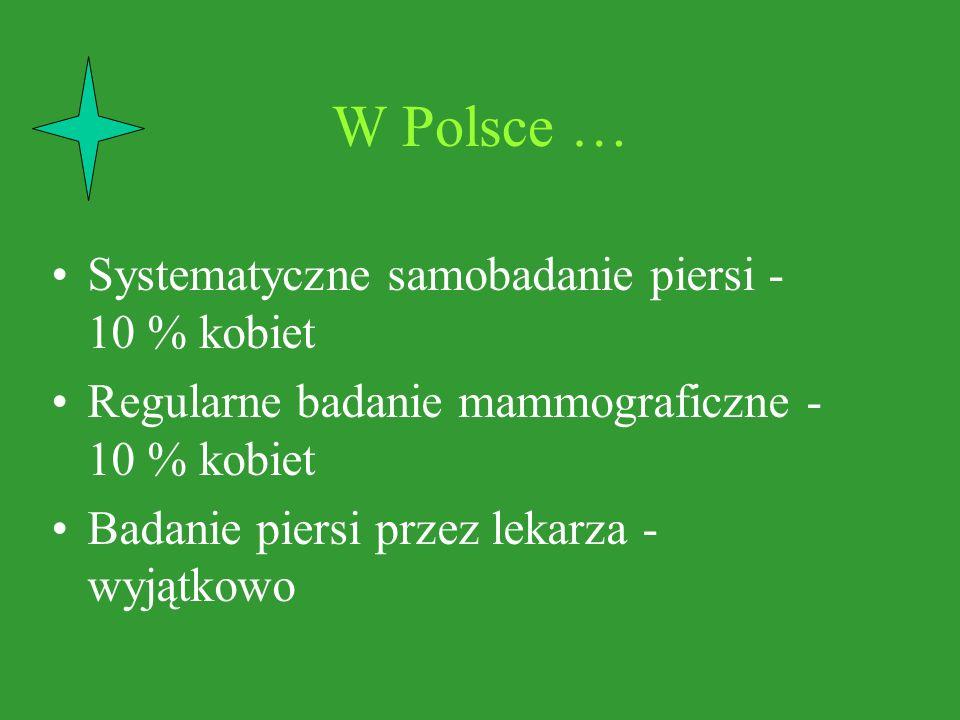 W Polsce … Systematyczne samobadanie piersi - 10 % kobiet