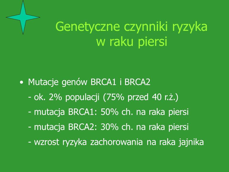 Genetyczne czynniki ryzyka w raku piersi