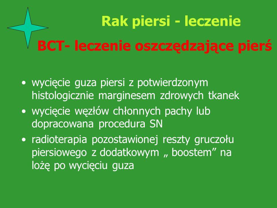 BCT- leczenie oszczędzające pierś