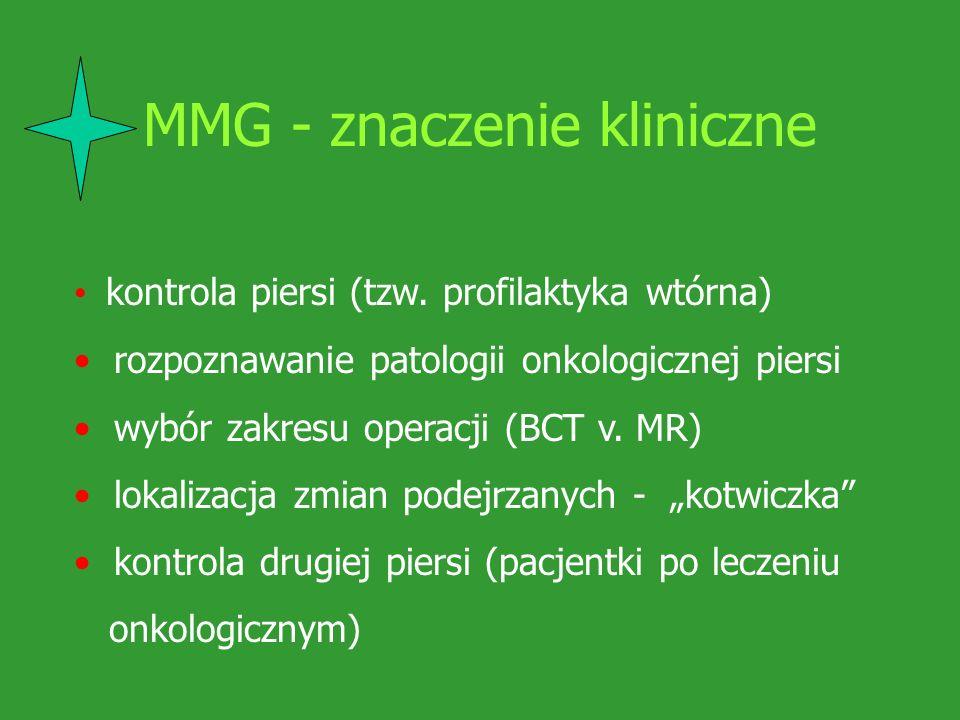 MMG - znaczenie kliniczne