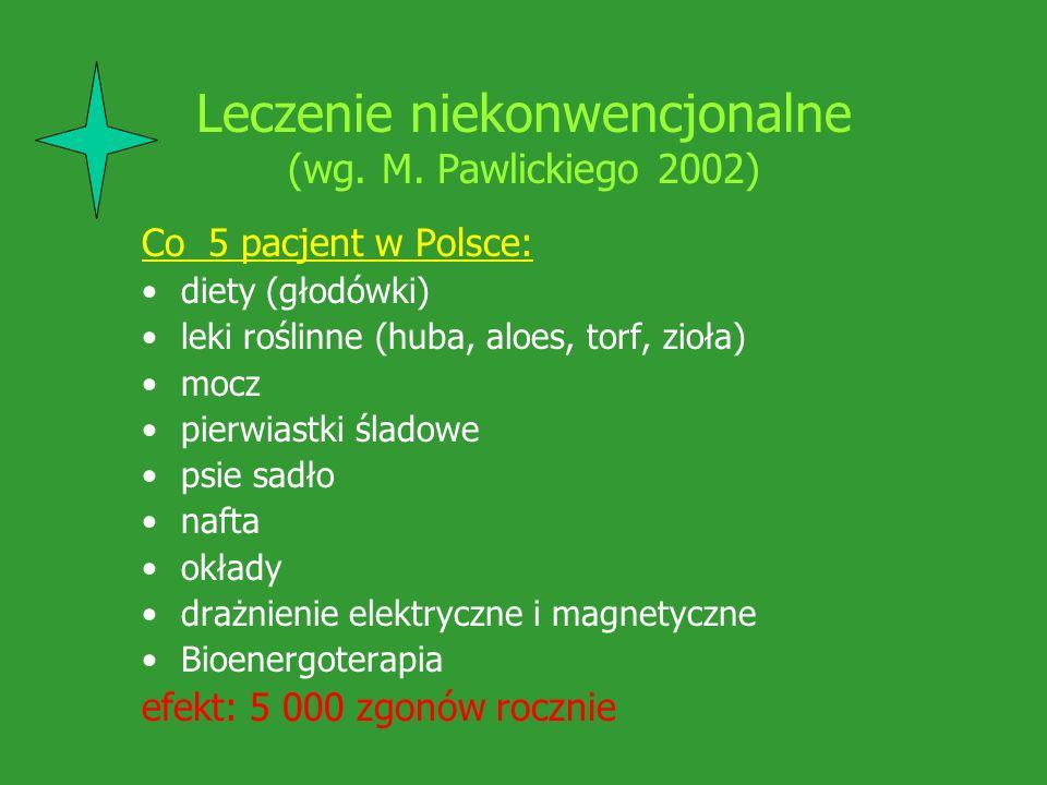 Leczenie niekonwencjonalne (wg. M. Pawlickiego 2002)