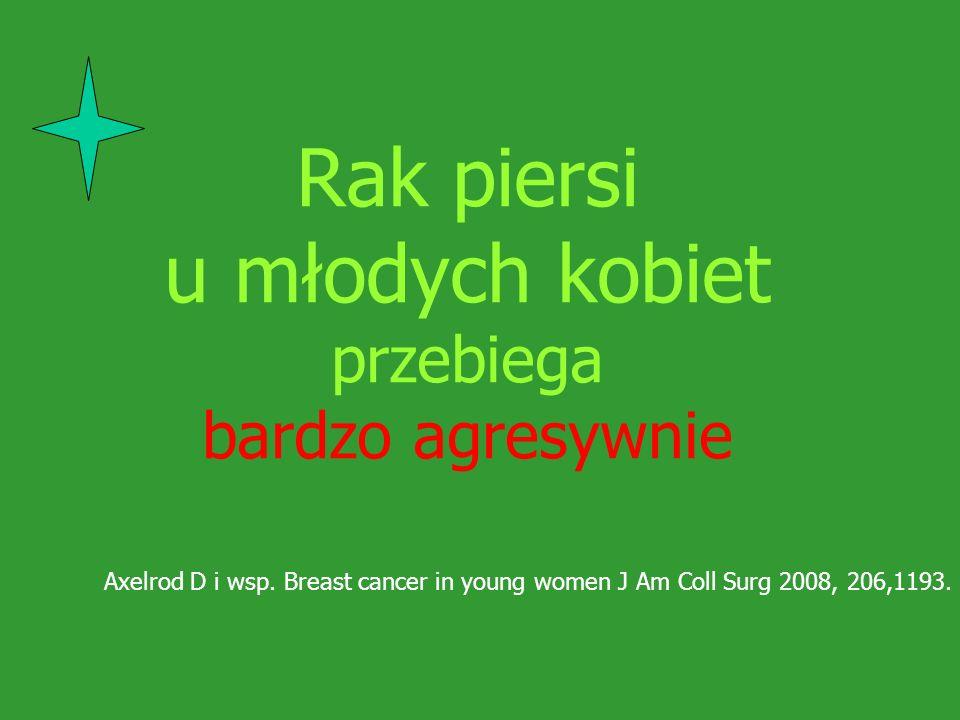 Rak piersi u młodych kobiet przebiega bardzo agresywnie
