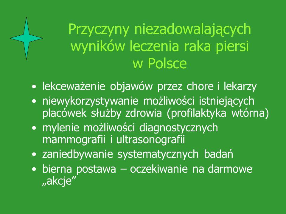 Przyczyny niezadowalających wyników leczenia raka piersi w Polsce