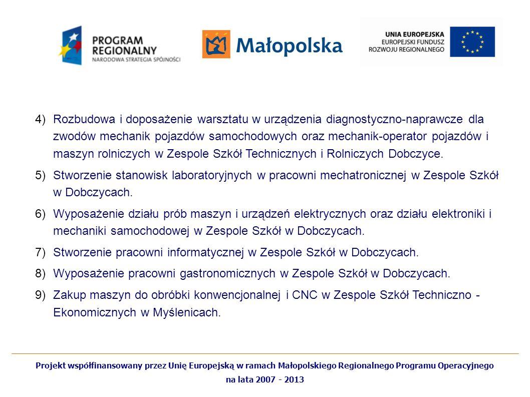 Stworzenie pracowni informatycznej w Zespole Szkół w Dobczycach.