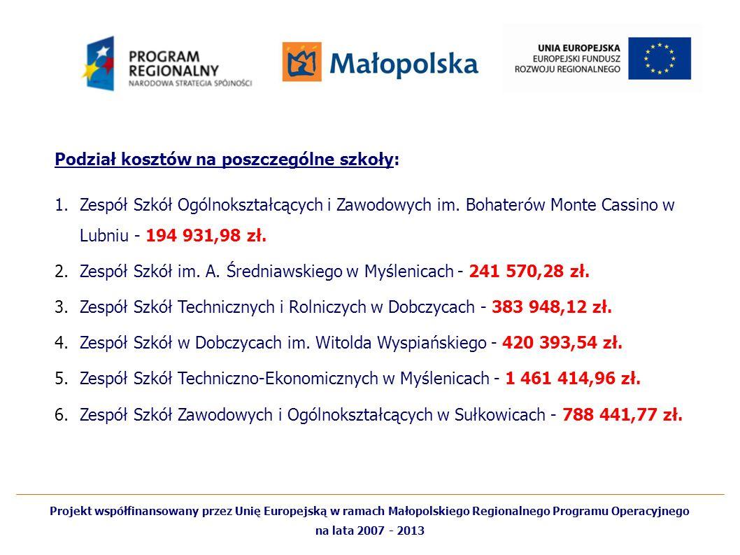 Podział kosztów na poszczególne szkoły: