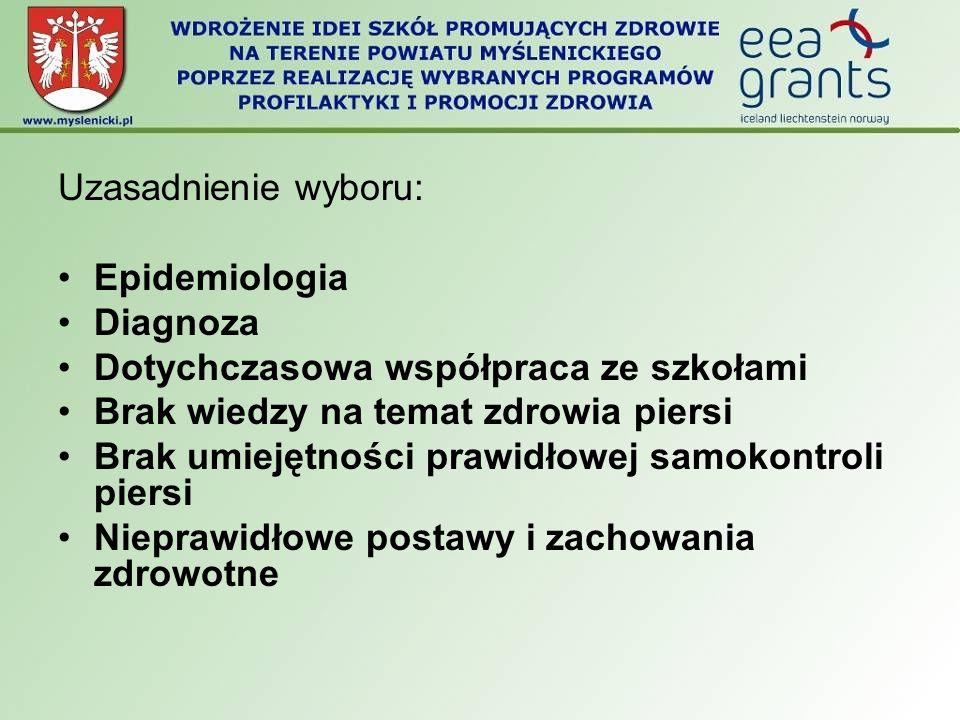 Uzasadnienie wyboru: Epidemiologia. Diagnoza. Dotychczasowa współpraca ze szkołami. Brak wiedzy na temat zdrowia piersi.