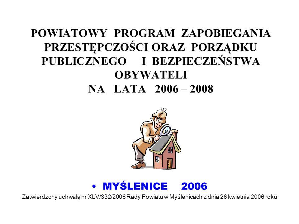 POWIATOWY PROGRAM ZAPOBIEGANIA PRZESTĘPCZOŚCI ORAZ PORZĄDKU PUBLICZNEGO I BEZPIECZEŃSTWA OBYWATELI NA LATA 2006 – 2008