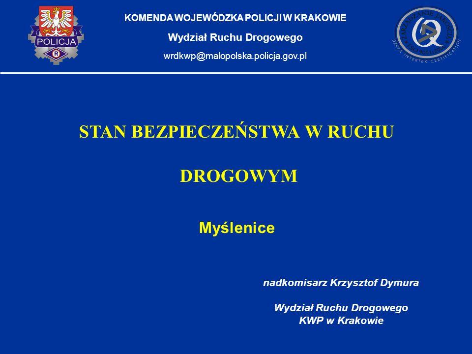 STAN BEZPIECZEŃSTWA W RUCHU DROGOWYM