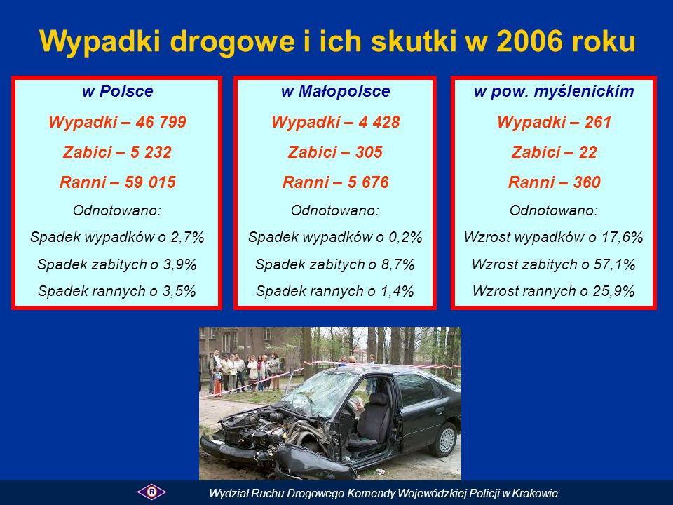 Wypadki drogowe i ich skutki w 2006 roku