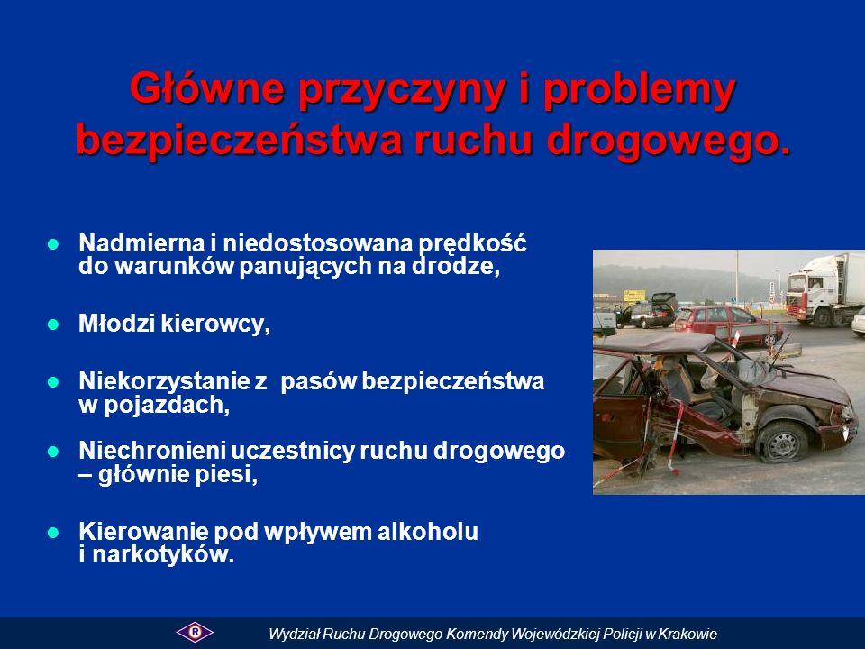 Główne przyczyny i problemy bezpieczeństwa ruchu drogowego.