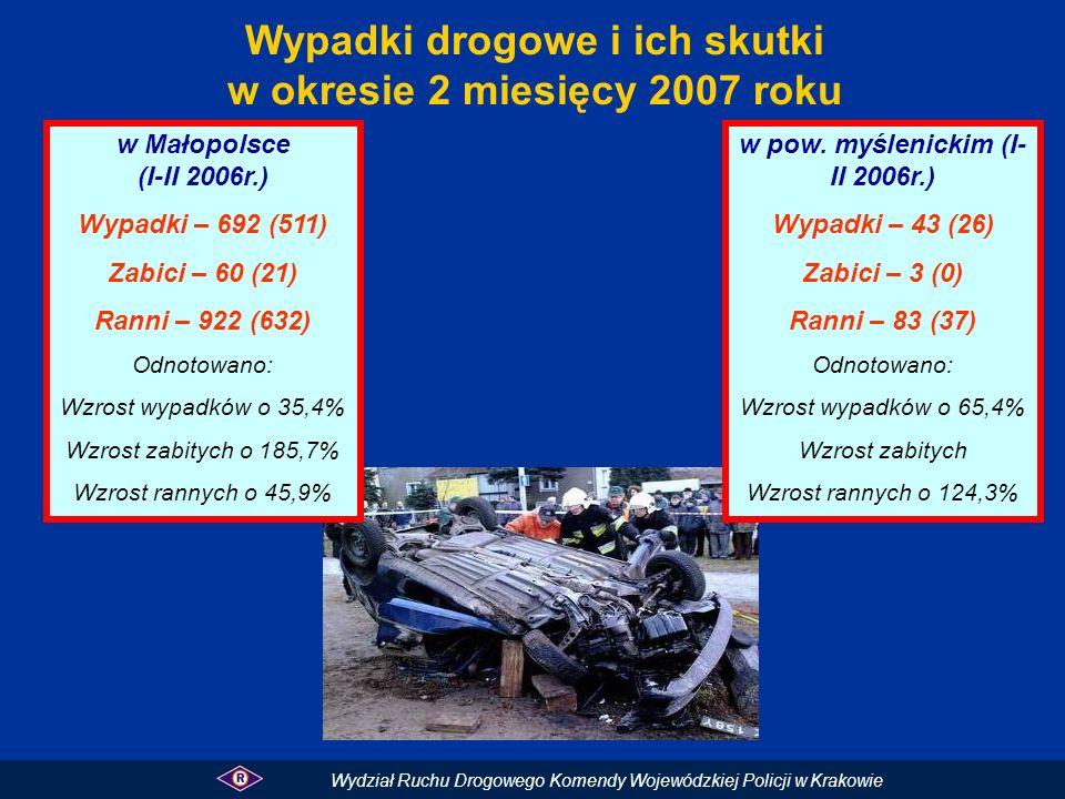 Wypadki drogowe i ich skutki w okresie 2 miesięcy 2007 roku