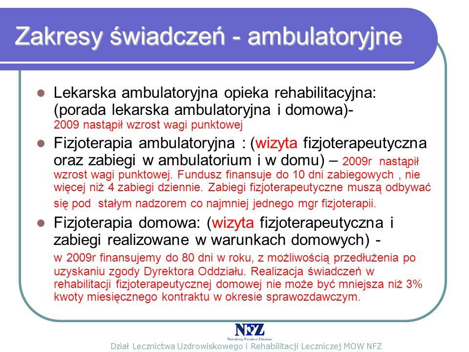 Zakresy świadczeń - ambulatoryjne