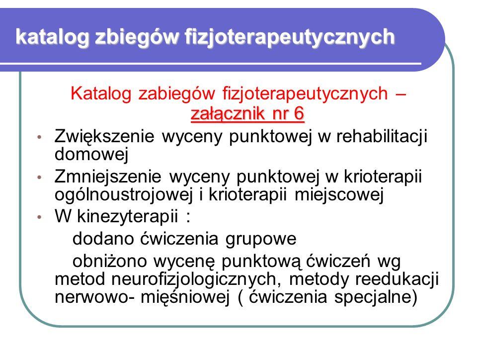 katalog zbiegów fizjoterapeutycznych
