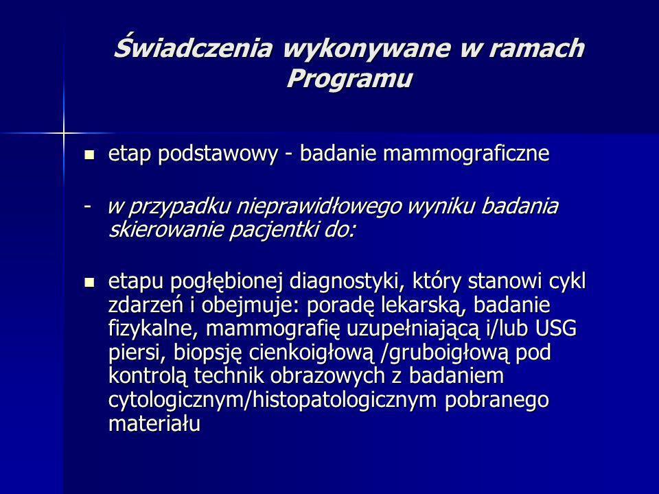 Świadczenia wykonywane w ramach Programu