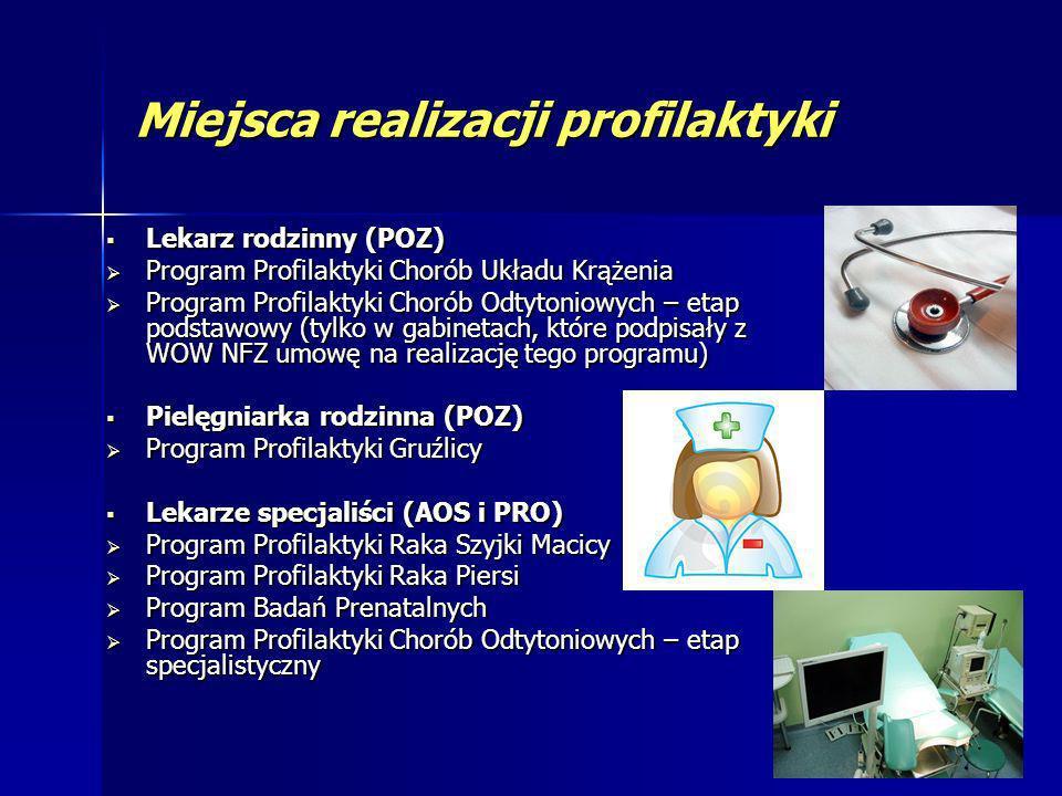 Miejsca realizacji profilaktyki