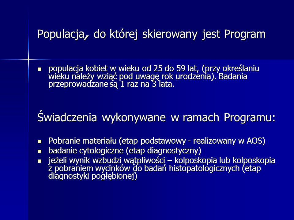 Populacja, do której skierowany jest Program