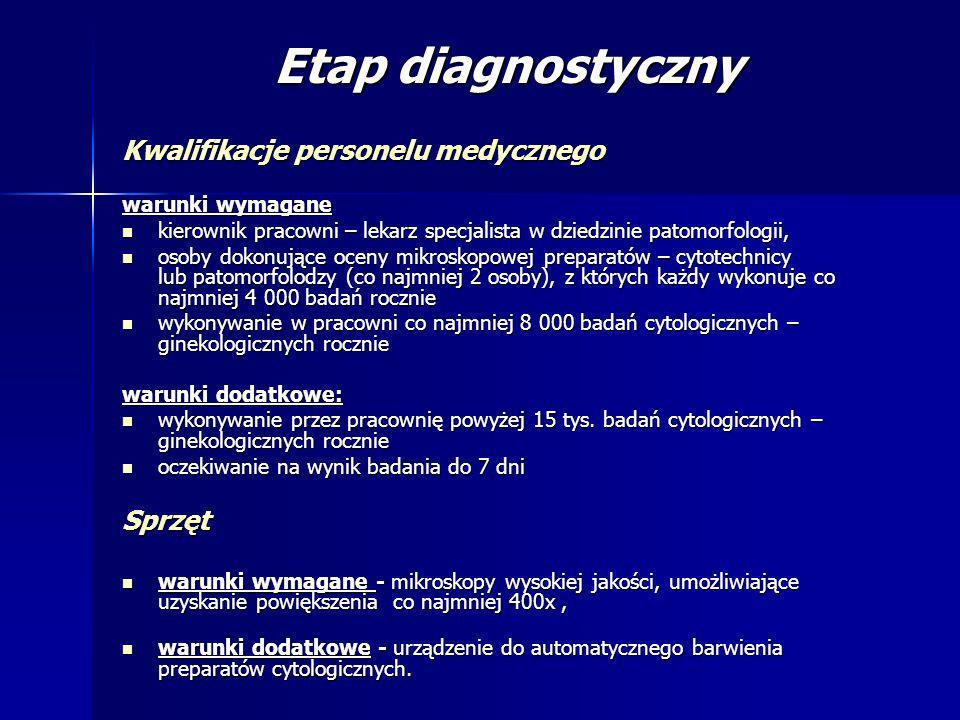 Etap diagnostyczny Kwalifikacje personelu medycznego Sprzęt